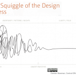 The Awesome Squiggle from Damien Newman